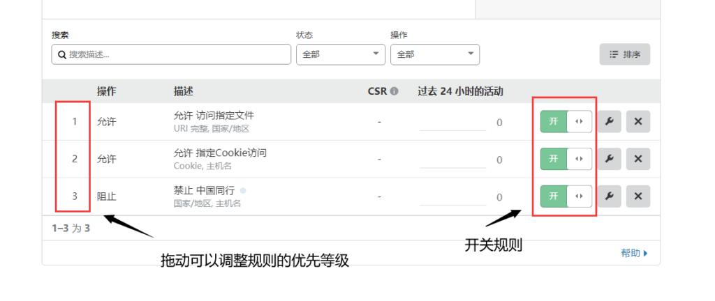 Cloudflare防火墙屏蔽同行访问设置实例 5